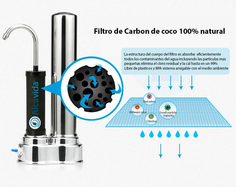 Filtro de agua para el grifo Alcavida