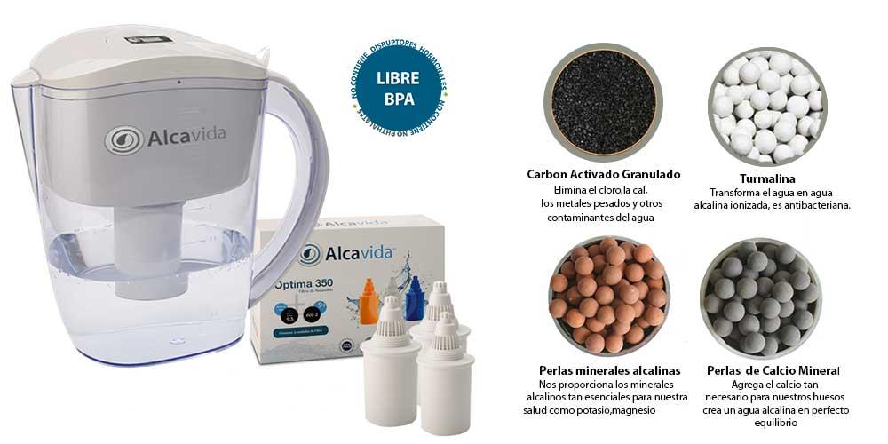 jarra-agua-alcalina-alcavida