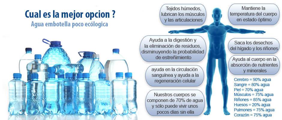la importancia de consumir agua alcalina y no embotellada contra el cáncer